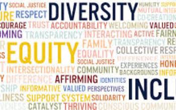 Equity Wordcloud