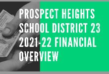Financial Presentation 2021-22